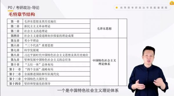 2021肖秀荣政治知识点精讲 视频截图