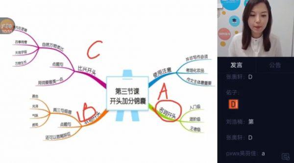 毛芸老师小学作文提分班初阶课程 视频截图