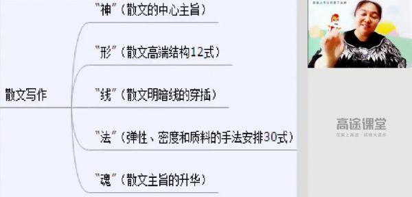 2020陈瑞春高二语文寒春班 视频截图